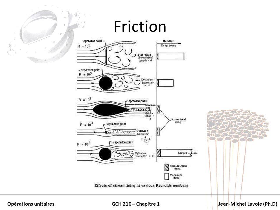 Opérations unitairesGCH 210 – Chapitre 1Jean-Michel Lavoie (Ph.D) Friction
