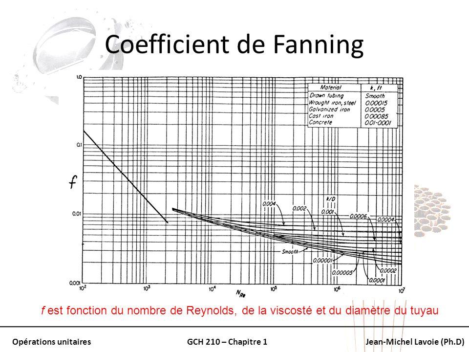 Opérations unitairesGCH 210 – Chapitre 1Jean-Michel Lavoie (Ph.D) Coefficient de Fanning f est fonction du nombre de Reynolds, de la viscosté et du di