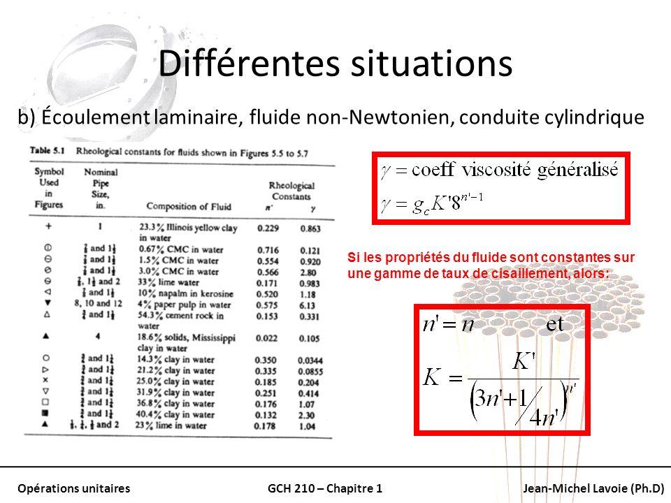 Opérations unitairesGCH 210 – Chapitre 1Jean-Michel Lavoie (Ph.D) Différentes situations b) Écoulement laminaire, fluide non-Newtonien, conduite cylin