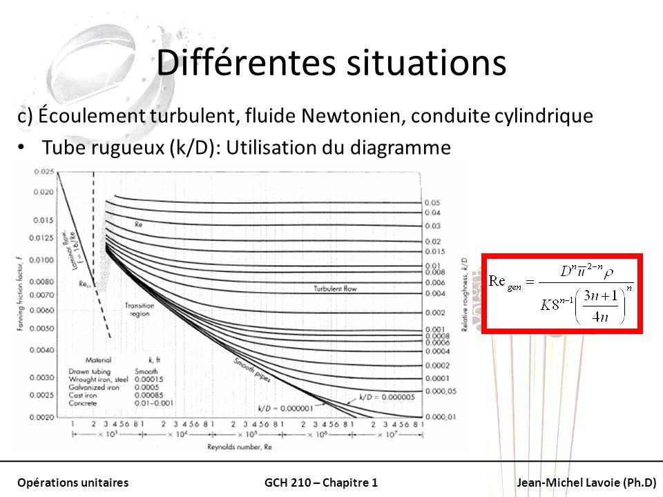 Opérations unitairesGCH 210 – Chapitre 1Jean-Michel Lavoie (Ph.D) Différentes situations c) Écoulement turbulent, fluide Newtonien, conduite cylindriq