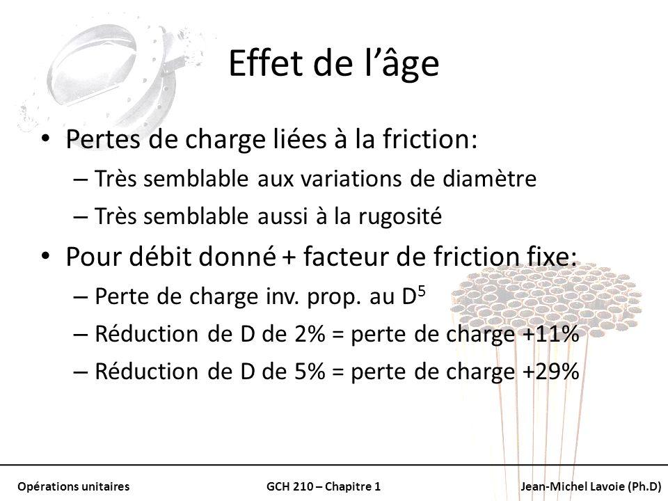 Opérations unitairesGCH 210 – Chapitre 1Jean-Michel Lavoie (Ph.D) Effet de lâge Pertes de charge liées à la friction: – Très semblable aux variations
