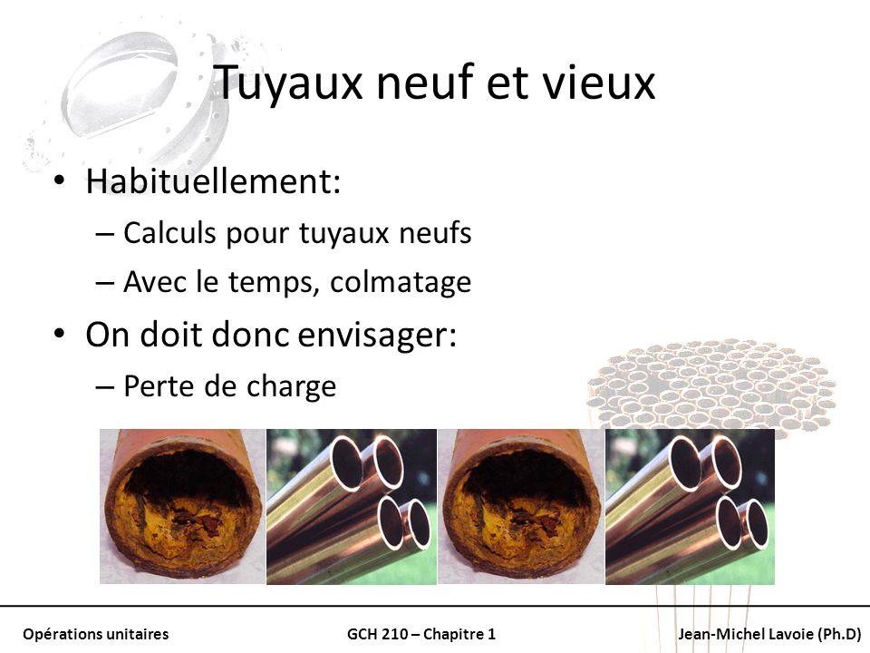 Opérations unitairesGCH 210 – Chapitre 1Jean-Michel Lavoie (Ph.D) Tuyaux neuf et vieux Habituellement: – Calculs pour tuyaux neufs – Avec le temps, co