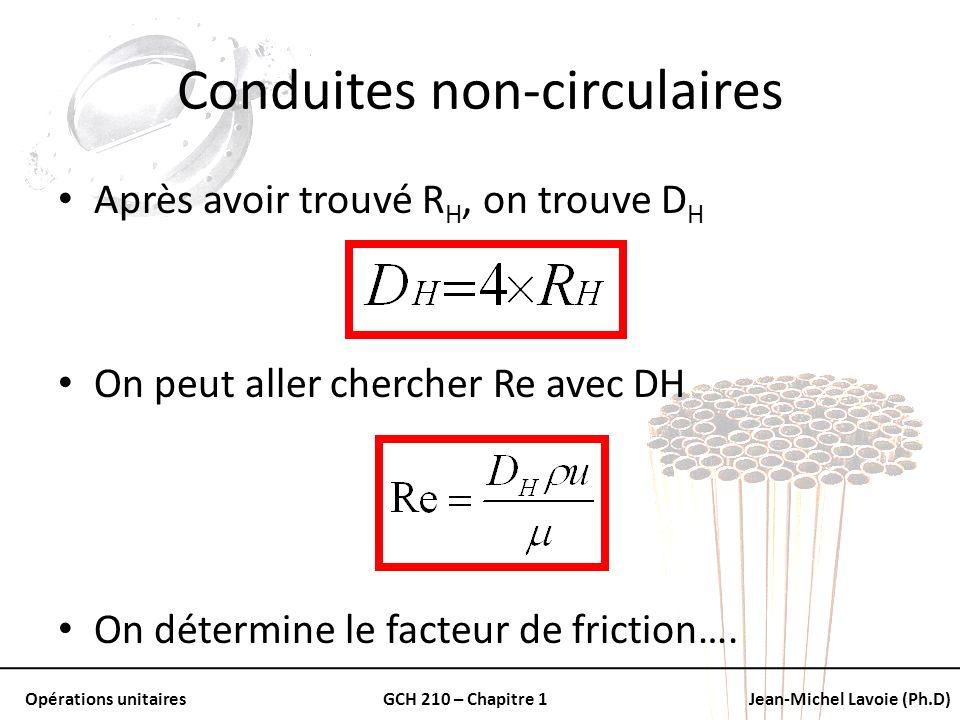 Opérations unitairesGCH 210 – Chapitre 1Jean-Michel Lavoie (Ph.D) Conduites non-circulaires Après avoir trouvé R H, on trouve D H On peut aller cherch