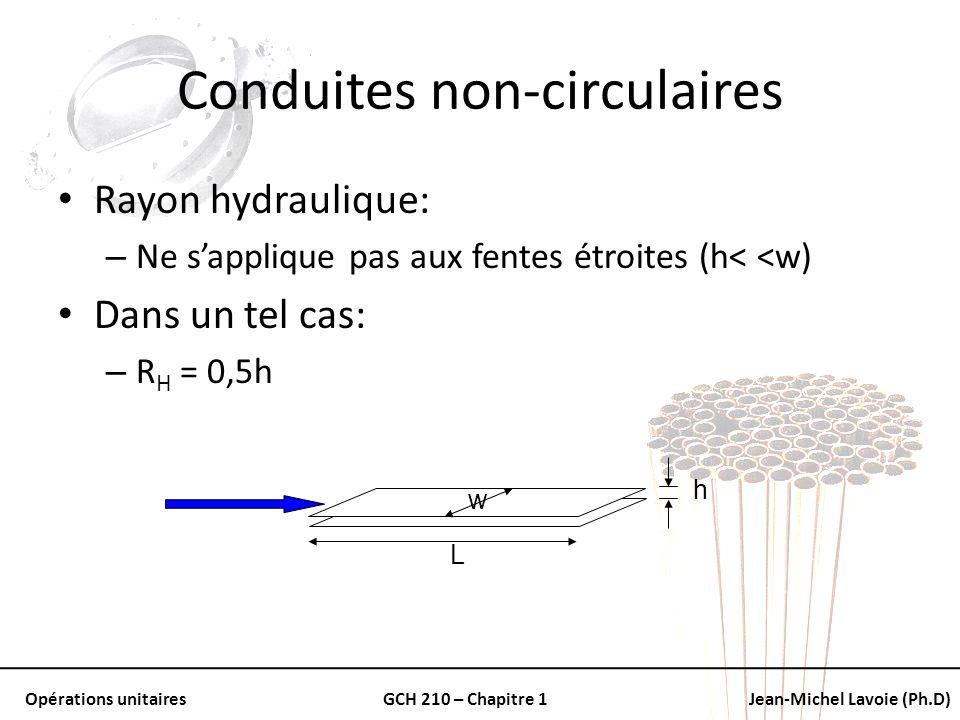 Opérations unitairesGCH 210 – Chapitre 1Jean-Michel Lavoie (Ph.D) Conduites non-circulaires Rayon hydraulique: – Ne sapplique pas aux fentes étroites
