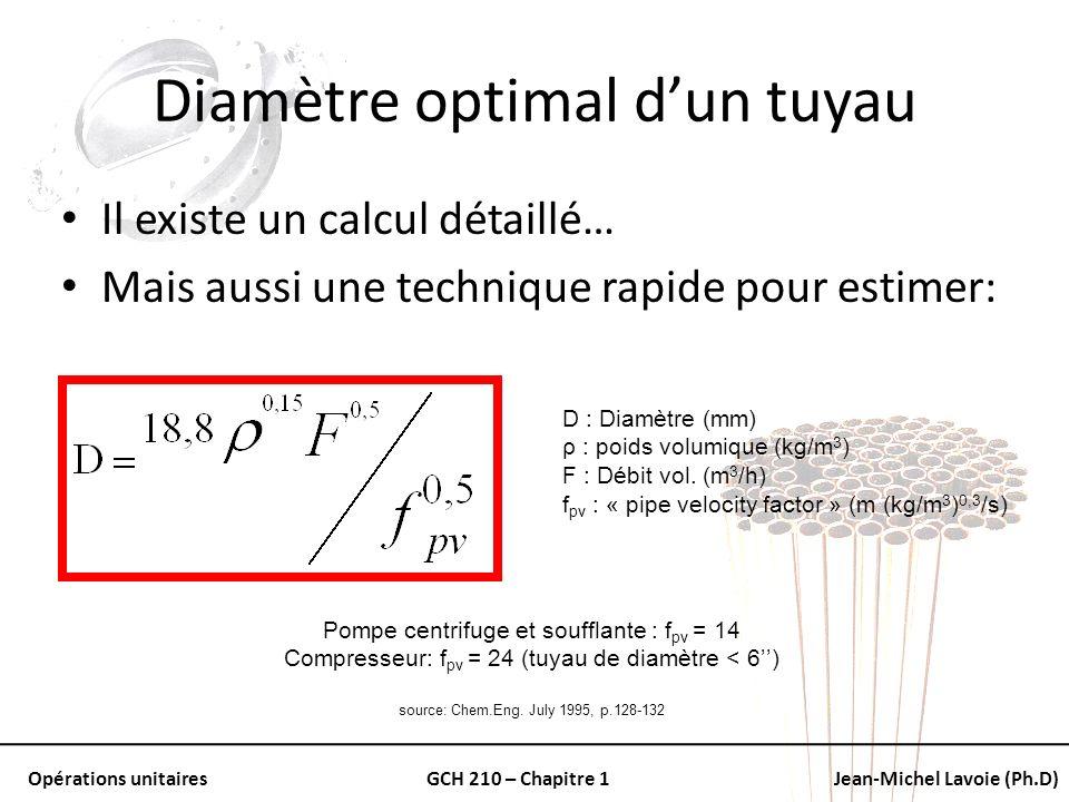 Opérations unitairesGCH 210 – Chapitre 1Jean-Michel Lavoie (Ph.D) Diamètre optimal dun tuyau Il existe un calcul détaillé… Mais aussi une technique ra