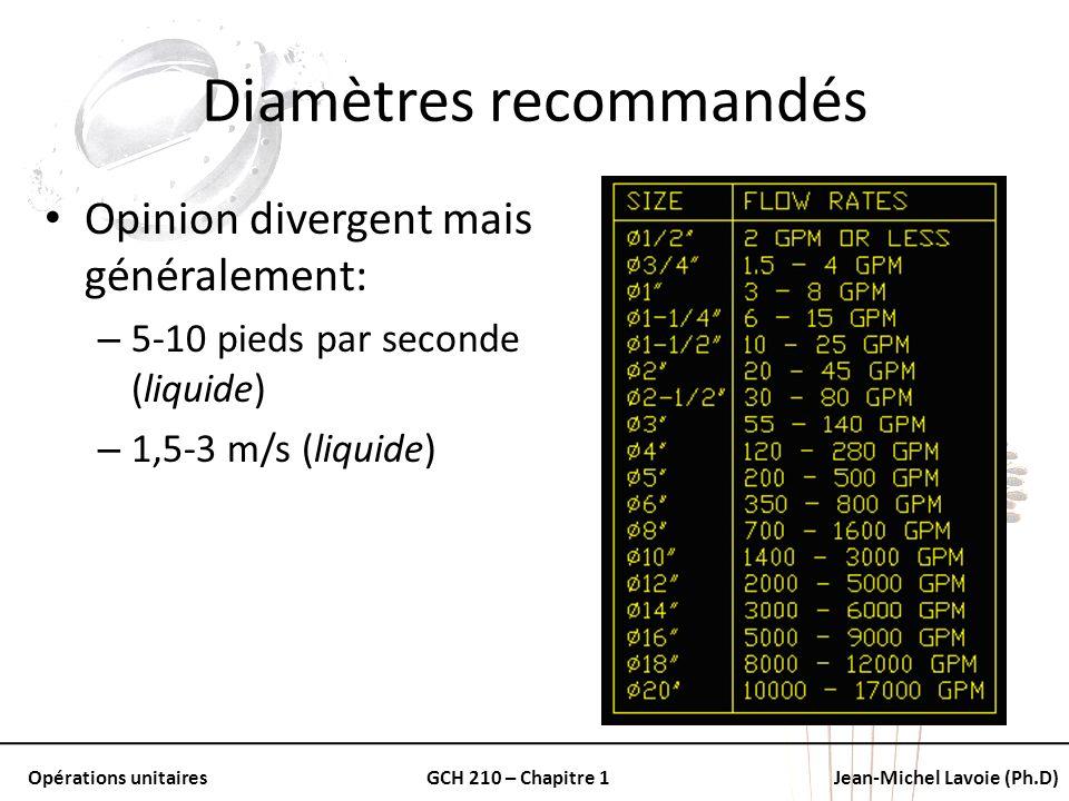 Opérations unitairesGCH 210 – Chapitre 1Jean-Michel Lavoie (Ph.D) Diamètres recommandés Opinion divergent mais généralement: – 5-10 pieds par seconde