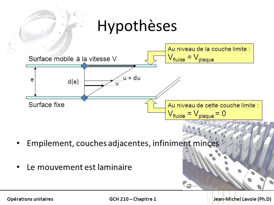 Opérations unitairesGCH 210 – Chapitre 1Jean-Michel Lavoie (Ph.D) Hypothèses Empilement, couches adjacentes, infiniment minces Le mouvement est lamina