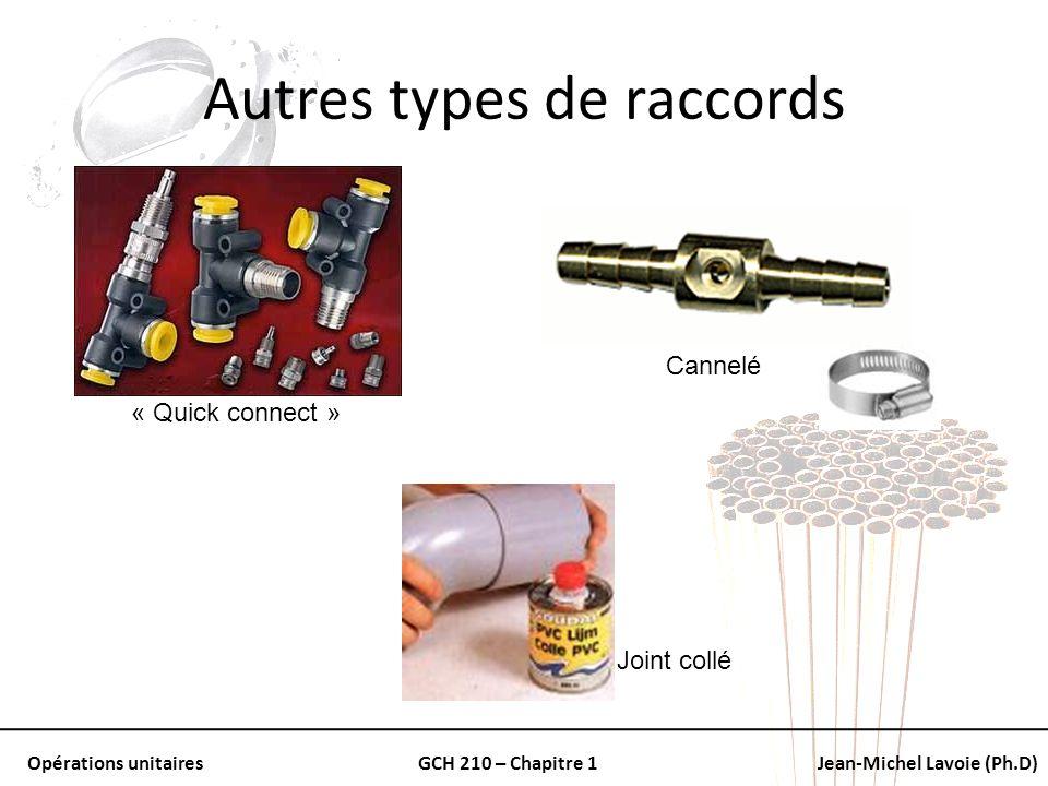 Opérations unitairesGCH 210 – Chapitre 1Jean-Michel Lavoie (Ph.D) Autres types de raccords « Quick connect » Cannelé Joint collé