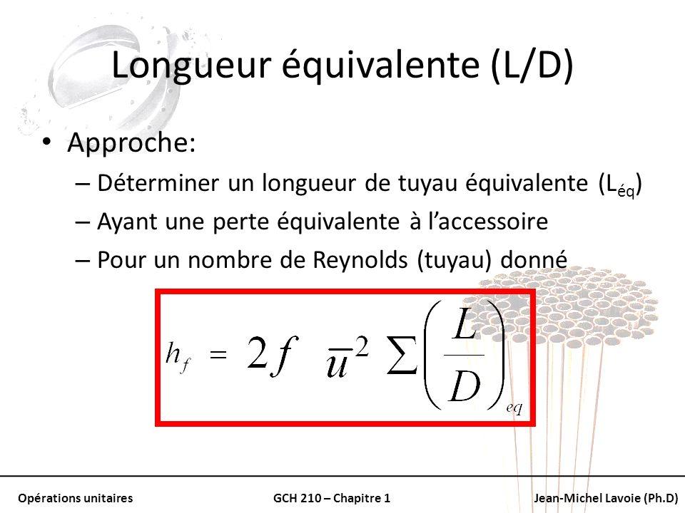 Opérations unitairesGCH 210 – Chapitre 1Jean-Michel Lavoie (Ph.D) Longueur équivalente (L/D) Approche: – Déterminer un longueur de tuyau équivalente (