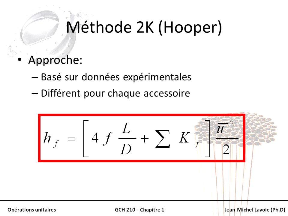 Opérations unitairesGCH 210 – Chapitre 1Jean-Michel Lavoie (Ph.D) Méthode 2K (Hooper) Approche: – Basé sur données expérimentales – Différent pour cha