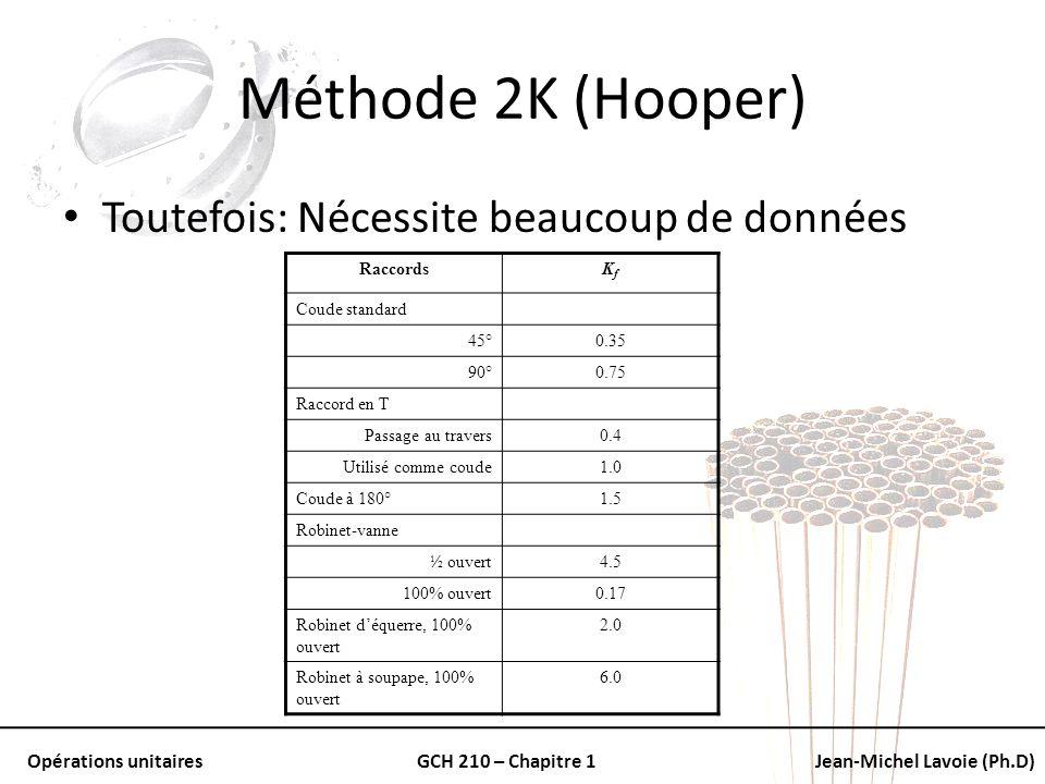 Opérations unitairesGCH 210 – Chapitre 1Jean-Michel Lavoie (Ph.D) Méthode 2K (Hooper) Toutefois: Nécessite beaucoup de données RaccordsKfKf Coude stan