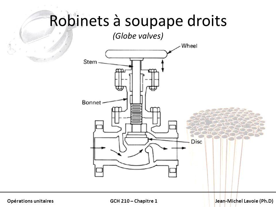 Opérations unitairesGCH 210 – Chapitre 1Jean-Michel Lavoie (Ph.D) Robinets à soupape droits (Globe valves)