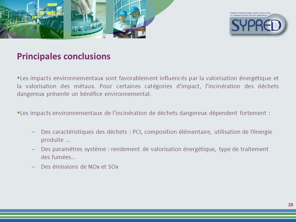 25 Principales conclusions Les impacts environnementaux sont favorablement influencés par la valorisation énergétique et la valorisation des métaux.