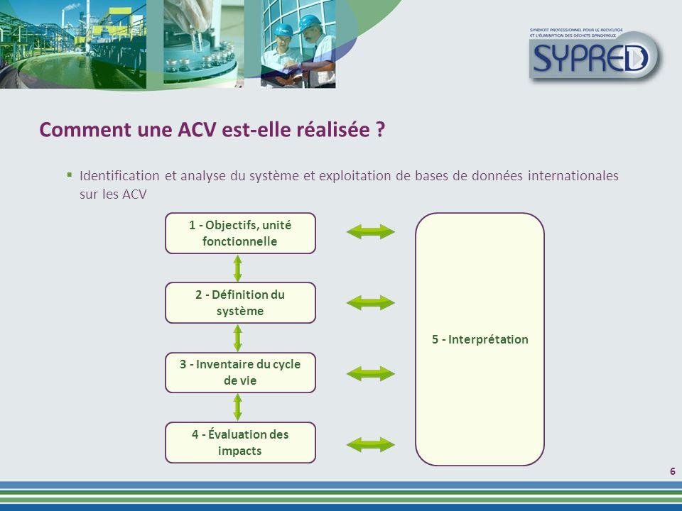 6 Comment une ACV est-elle réalisée .