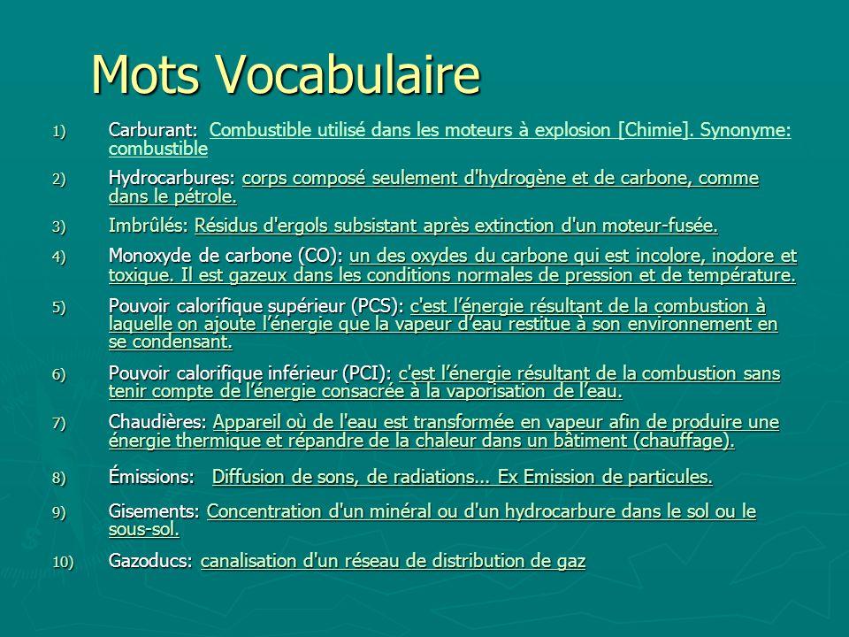 Mots Vocabulaire 1) Carburant: 1) Carburant: Combustible utilisé dans les moteurs à explosion [Chimie]. Synonyme: combustibleCombustibleutilisédansles