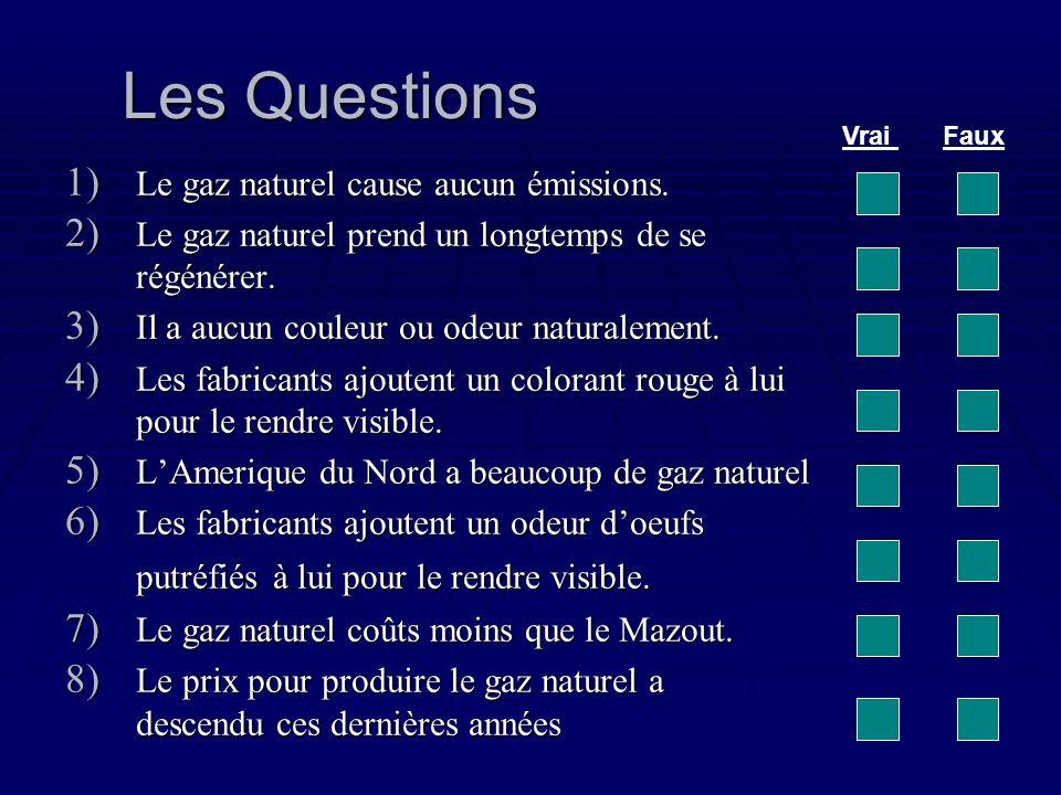 Les Questions 1) Le gaz naturel cause aucun émissions. 2) Le gaz naturel prend un longtemps de se régénérer. 3) Il a aucun couleur ou odeur naturaleme