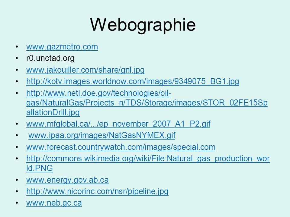 Webographie www.gazmetro.com r0.unctad.org www.jakouiller.com/share/gnl.jpg http://kotv.images.worldnow.com/images/9349075_BG1.jpg http://www.netl.doe