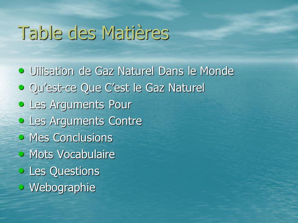 Table des Matières Uilisation de Gaz Naturel Dans le Monde Uilisation de Gaz Naturel Dans le Monde Quest-ce Que Cest le Gaz Naturel Quest-ce Que Cest