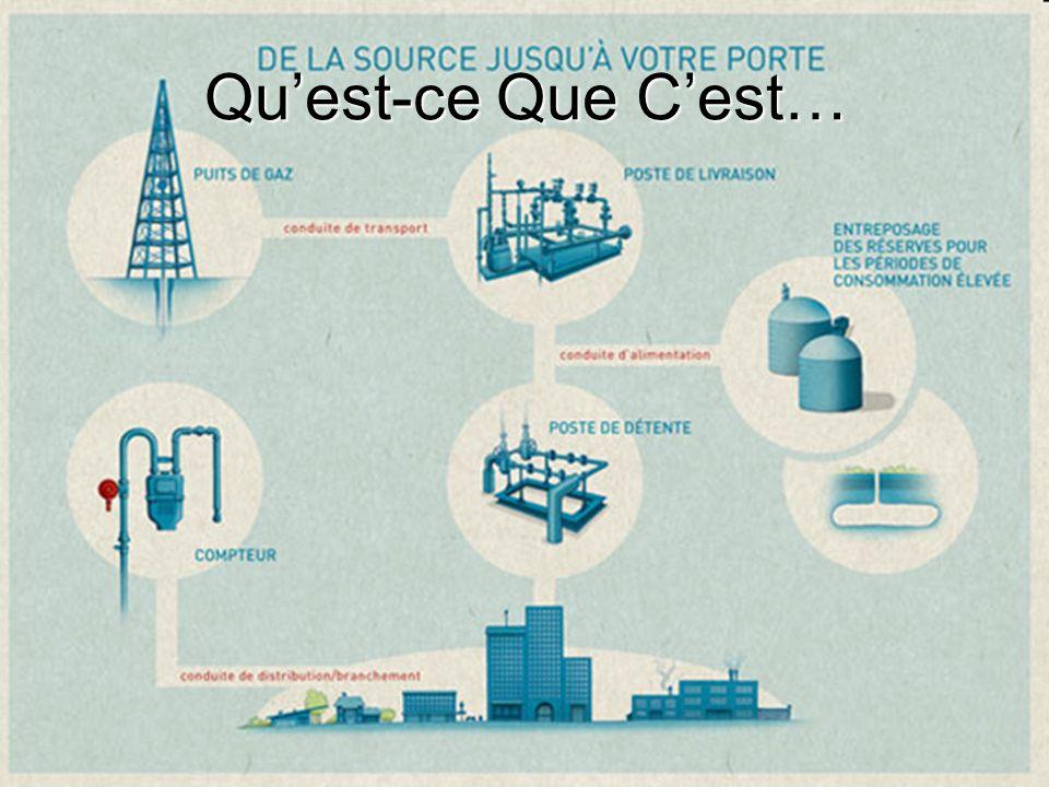 Les Questions 1) Le gaz naturel cause aucun émissions.