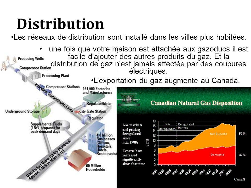 Distribution une fois que votre maison est attachée aux gazoducs il est facile d'ajouter des autres produits du gaz. Et la distribution de gaz n'est j