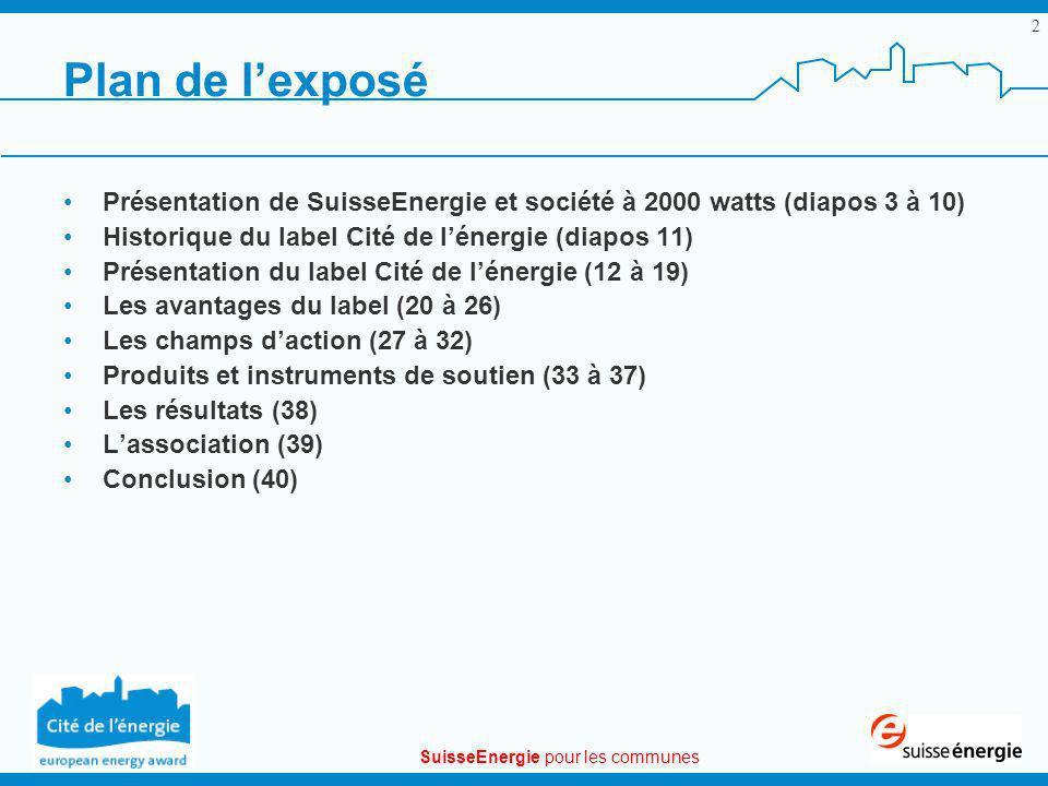 SuisseEnergie pour les communes 3 Le programme pour et avec les communes La promotion des énergies renouvelables Lutilisation rationnelle de lénergie La réduction massive des émissions de CO2 de 10% dici 2010