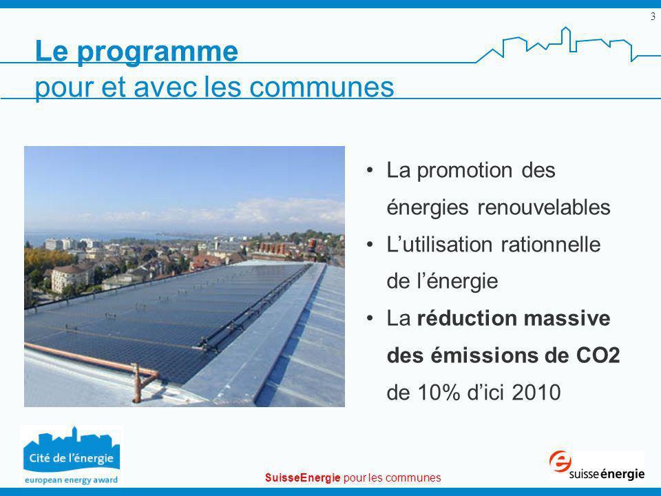 SuisseEnergie pour les communes 14 Le label Cité de lénergie Résumé de la démarche 1/3 Tant la Confédération que les Cantons soutiennent le concept.