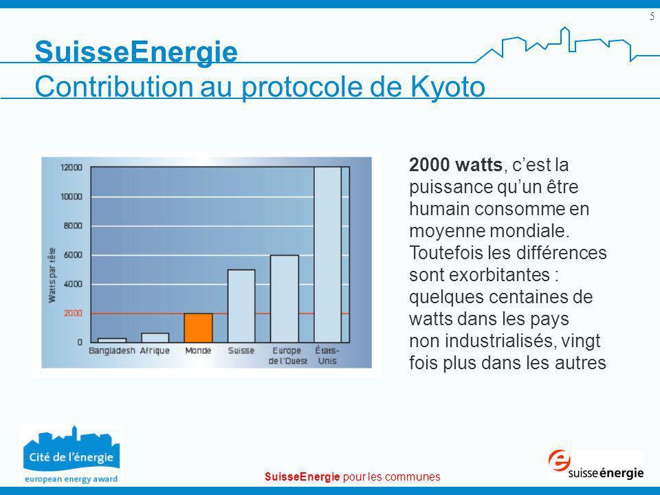SuisseEnergie pour les communes 6 Le but à terme = le tiers de la puissance actuelle nécessaire /hab = la valeur en Suisse en 1960 Actuellement, nous avons besoin de 5000 watts pour lhabitat, le travail, les loisirs et les voyages = 44000 kWh soit 4400 litres de mazout.