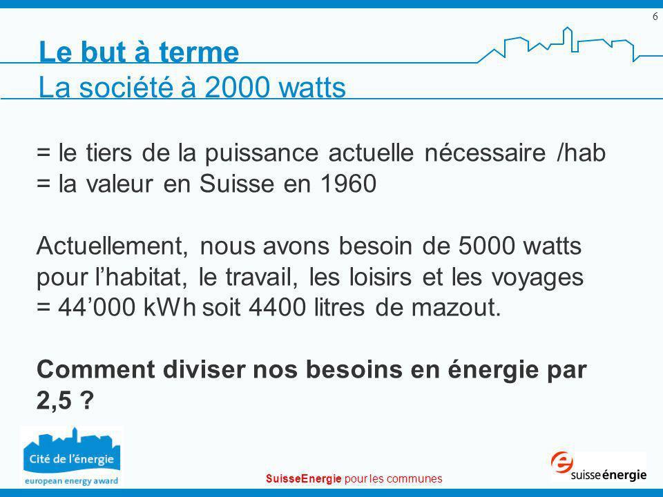 SuisseEnergie pour les communes 7 Les cinq priorités 2006-2010 Modernisation des bâtiments Energies renouvelables Moteurs et appareils à bon rendement énergétique Utilisation rationnelle de lénergie et récupération de la chaleur dans lindustrie Mobilité peu gourmande en énergie et peu polluante Les objectifs de SuisseEnergie