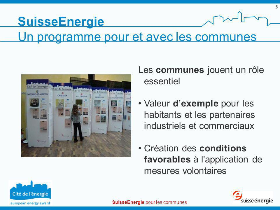 SuisseEnergie pour les communes 19 Cités de lénergie Le benchmark de la politique énergétique communale, calculé daprès le pourcentage des mesures mises en œuvre.