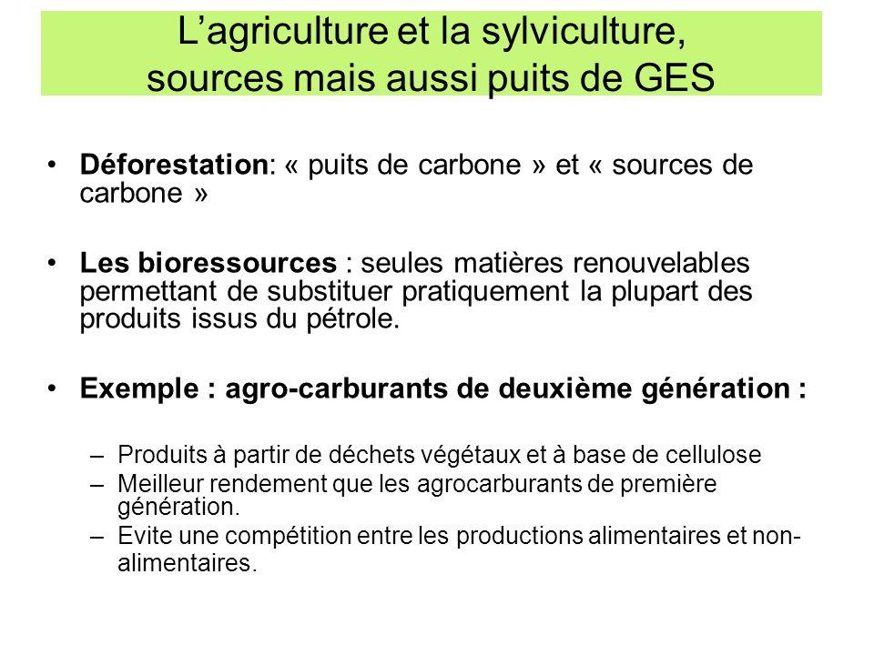 Déforestation: « puits de carbone » et « sources de carbone » Les bioressources : seules matières renouvelables permettant de substituer pratiquement