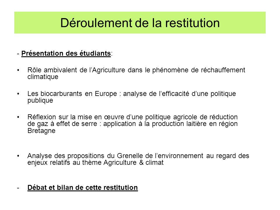 Discussion Engagement de l Union européenne à baisser ses émissions de GES de 20 % d ici à 2020 Attribution à chaque Etat dun plafond d émissions de CO 2 pour les secteurs non couverts par des quotas Diminution du secteur agricole de ses propres émissions et ouvertures vers de nouvelles perspectives permettant de réduire les émissions d autres secteurs Protocole de Kyoto: 2012 nouvelles négociations L Europe saura t-elle montrer l exemple aux autres pays et promouvoir les mécanismes de flexibilité du protocole grâce à sa politique environnementale ?