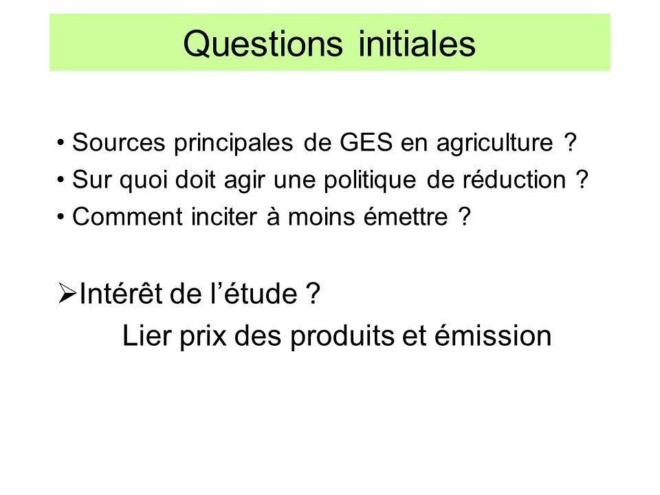 Questions initiales Sources principales de GES en agriculture ? Sur quoi doit agir une politique de réduction ? Comment inciter à moins émettre ? Inté