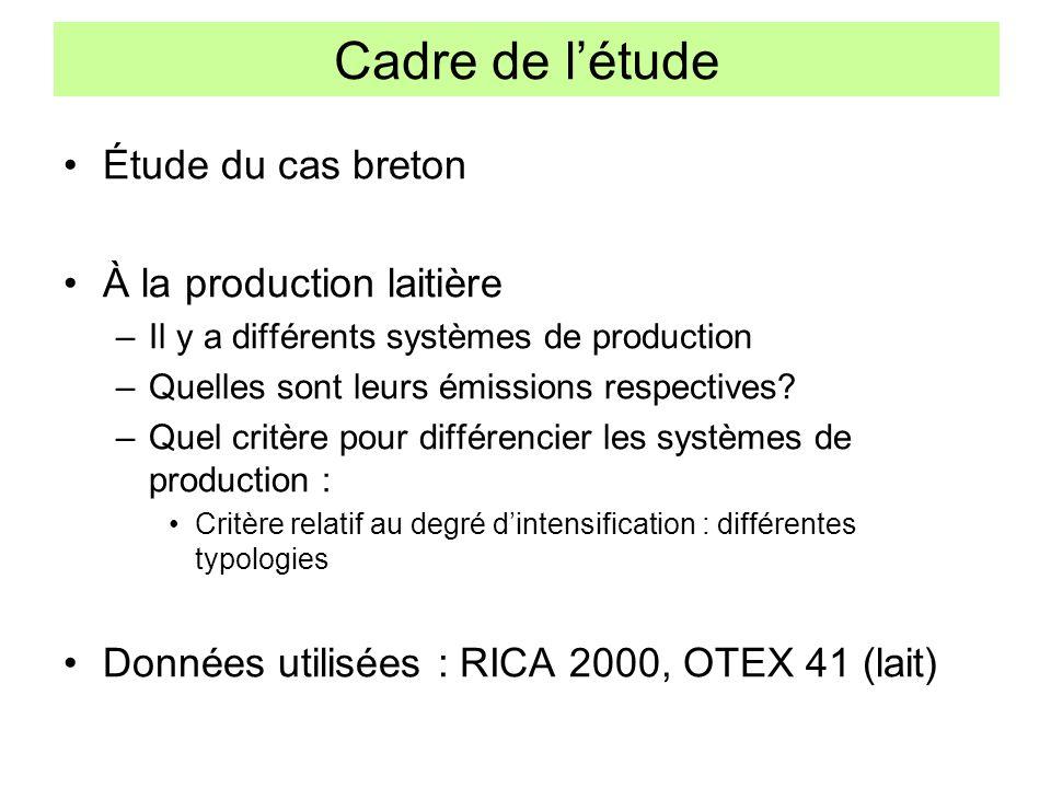 Cadre de létude Étude du cas breton À la production laitière –Il y a différents systèmes de production –Quelles sont leurs émissions respectives? –Que