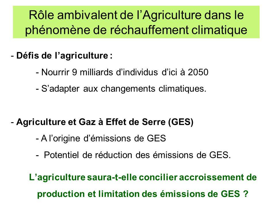 Lagriculture saura-t-elle concilier accroissement de production et limitation des émissions de GES ? - Défis de lagriculture : - Nourrir 9 milliards d