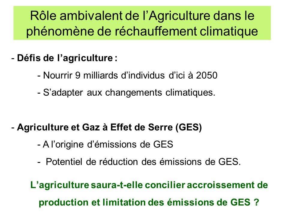 Intérêt : Emissions = f (Prix) prix Quantité Emission Global Type 2 Type 1 Type 2 Global Offre Px donné Q1Q2Q tot E1 E2 E tot E2E1E tot Emission = h (prix)Type 1 Type 2 Global