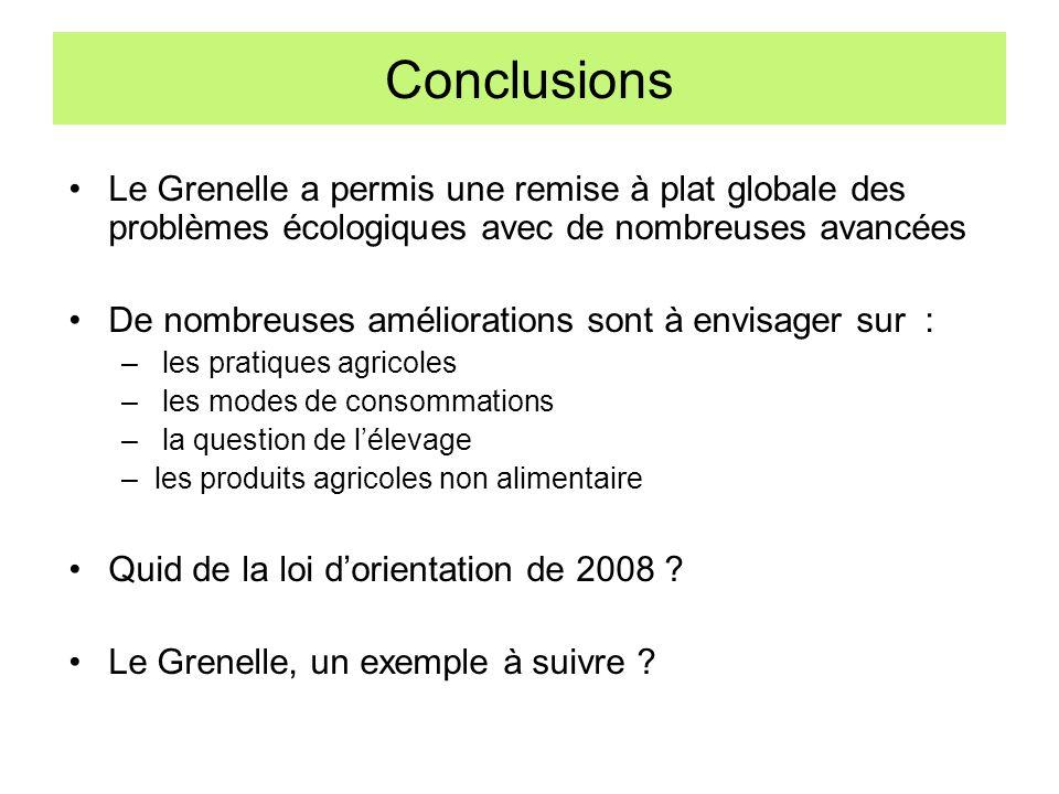 Conclusions Le Grenelle a permis une remise à plat globale des problèmes écologiques avec de nombreuses avancées De nombreuses améliorations sont à en