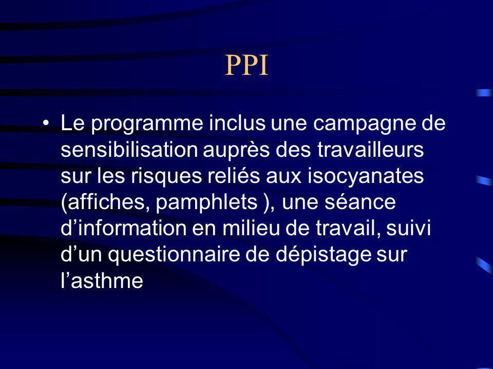 PPI Le programme inclus une campagne de sensibilisation auprès des travailleurs sur les risques reliés aux isocyanates (affiches, pamphlets ), une séa