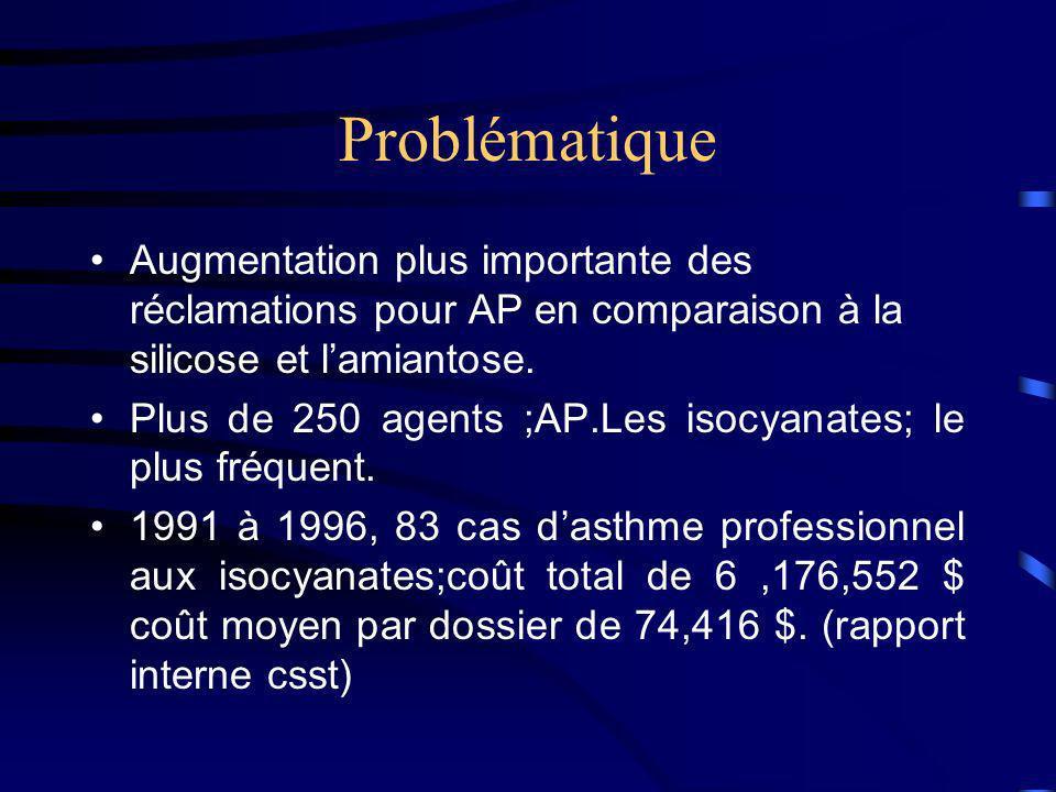 Problématique Augmentation plus importante des réclamations pour AP en comparaison à la silicose et lamiantose. Plus de 250 agents ;AP.Les isocyanates