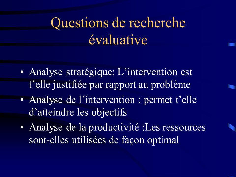 Questions de recherche évaluative Analyse stratégique: Lintervention est telle justifiée par rapport au problème Analyse de lintervention : permet tel
