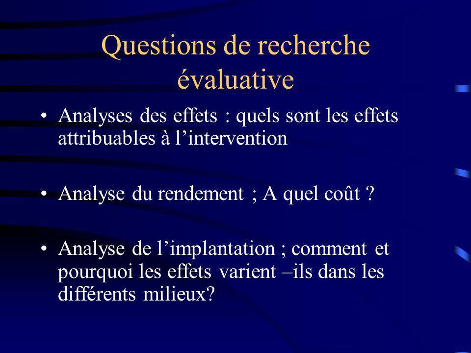 Questions de recherche évaluative Analyses des effets : quels sont les effets attribuables à lintervention Analyse du rendement ; A quel coût ? Analys