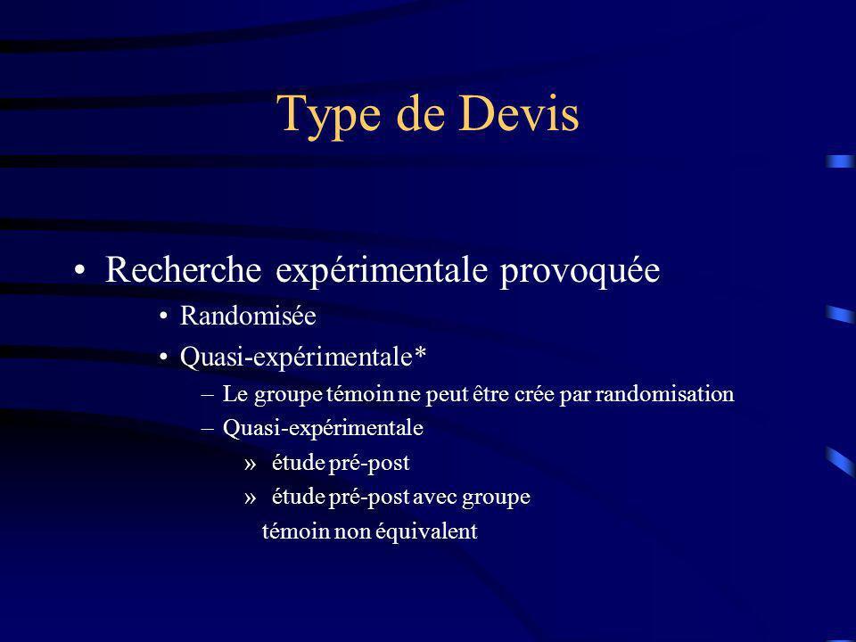 Type de Devis Recherche expérimentale provoquée Randomisée Quasi-expérimentale* –Le groupe témoin ne peut être crée par randomisation –Quasi-expérimen
