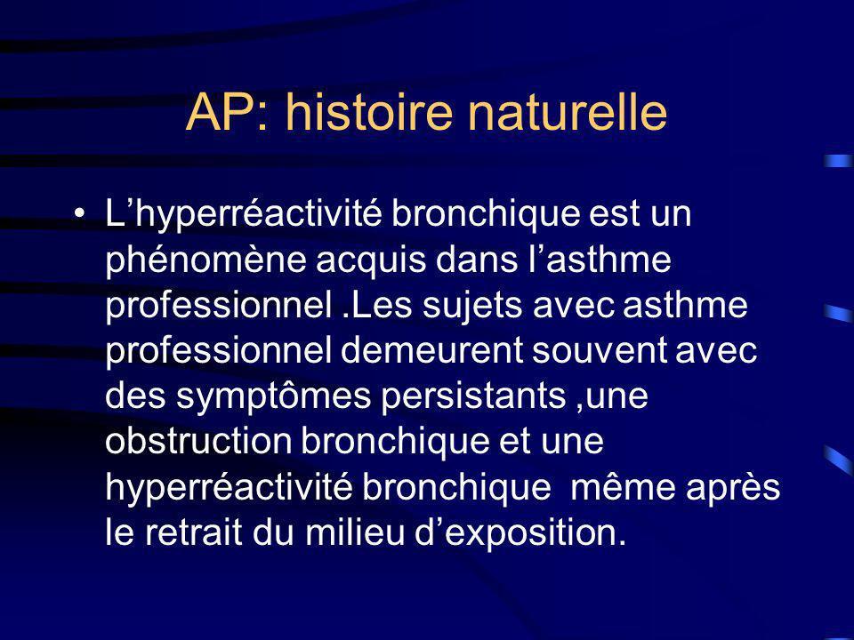 AP: histoire naturelle Lhyperréactivité bronchique est un phénomène acquis dans lasthme professionnel.Les sujets avec asthme professionnel demeurent s