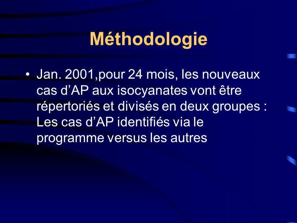 Méthodologie Jan. 2001,pour 24 mois, les nouveaux cas dAP aux isocyanates vont être répertoriés et divisés en deux groupes : Les cas dAP identifiés vi