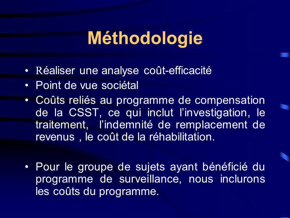 Méthodologie R éaliser une analyse coût-efficacité Point de vue sociétal Coûts reliés au programme de compensation de la CSST, ce qui inclut linvestig