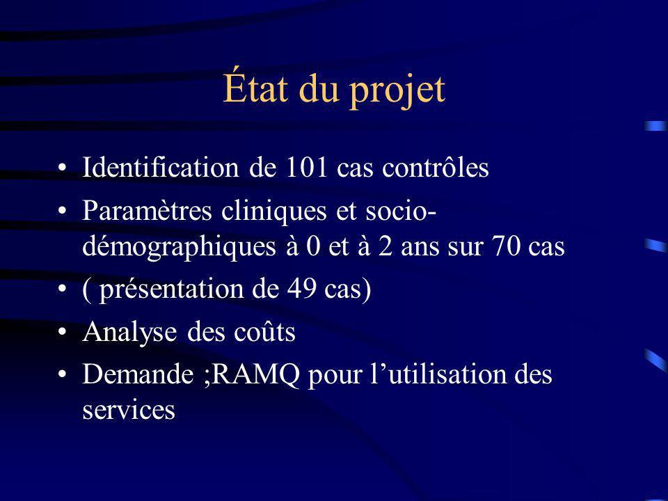 État du projet Identification de 101 cas contrôles Paramètres cliniques et socio- démographiques à 0 et à 2 ans sur 70 cas ( présentation de 49 cas) A