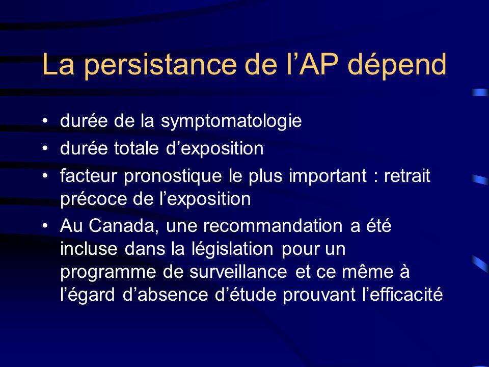 La persistance de lAP dépend durée de la symptomatologie durée totale dexposition facteur pronostique le plus important : retrait précoce de lexpositi