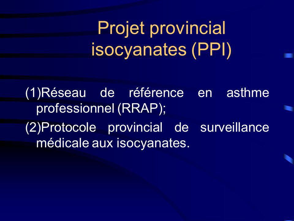 Projet provincial isocyanates (PPI) (1)Réseau de référence en asthme professionnel (RRAP); (2)Protocole provincial de surveillance médicale aux isocya