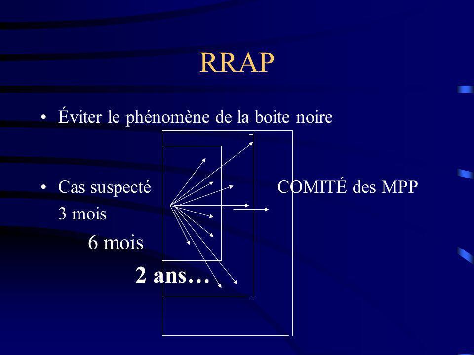 RRAP Éviter le phénomène de la boite noire Cas suspectéCOMITÉ des MPP 3 mois 6 mois 2 ans…
