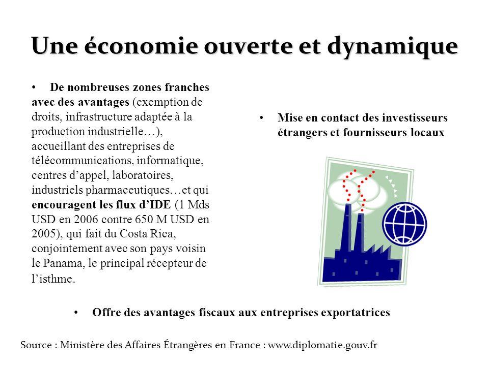 Une économie ouverte et dynamique De nombreuses zones franches avec des avantages (exemption de droits, infrastructure adaptée à la production industr