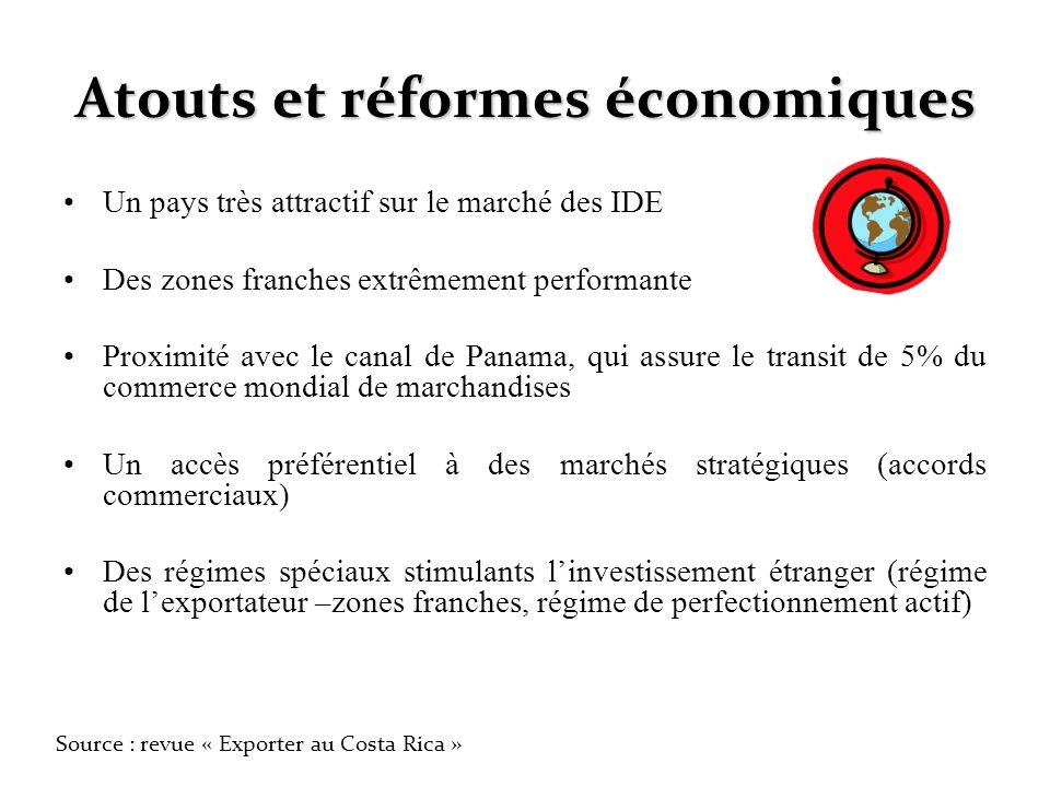 Atouts et réformes économiques Un pays très attractif sur le marché des IDE Des zones franches extrêmement performante Proximité avec le canal de Pana